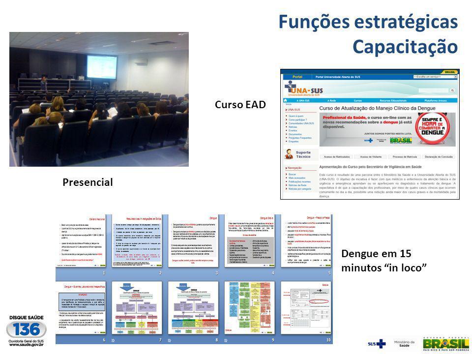 Funções estratégicas Capacitação Curso EAD Presencial