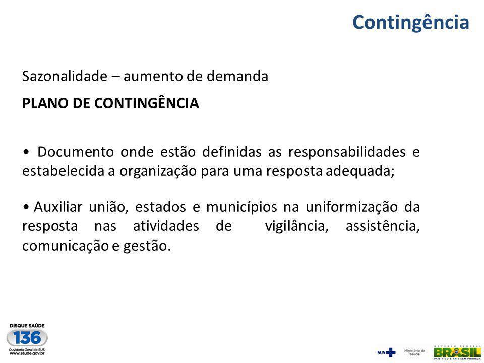 Contingência Sazonalidade – aumento de demanda PLANO DE CONTINGÊNCIA