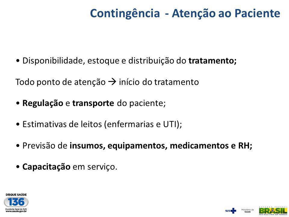 Contingência - Atenção ao Paciente