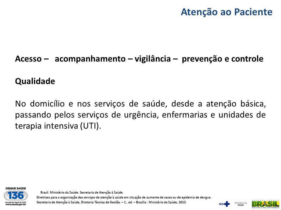 Atenção ao Paciente Acesso – acompanhamento – vigilância – prevenção e controle. Qualidade.