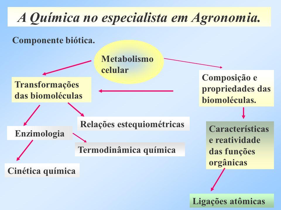 A Química no especialista em Agronomia.