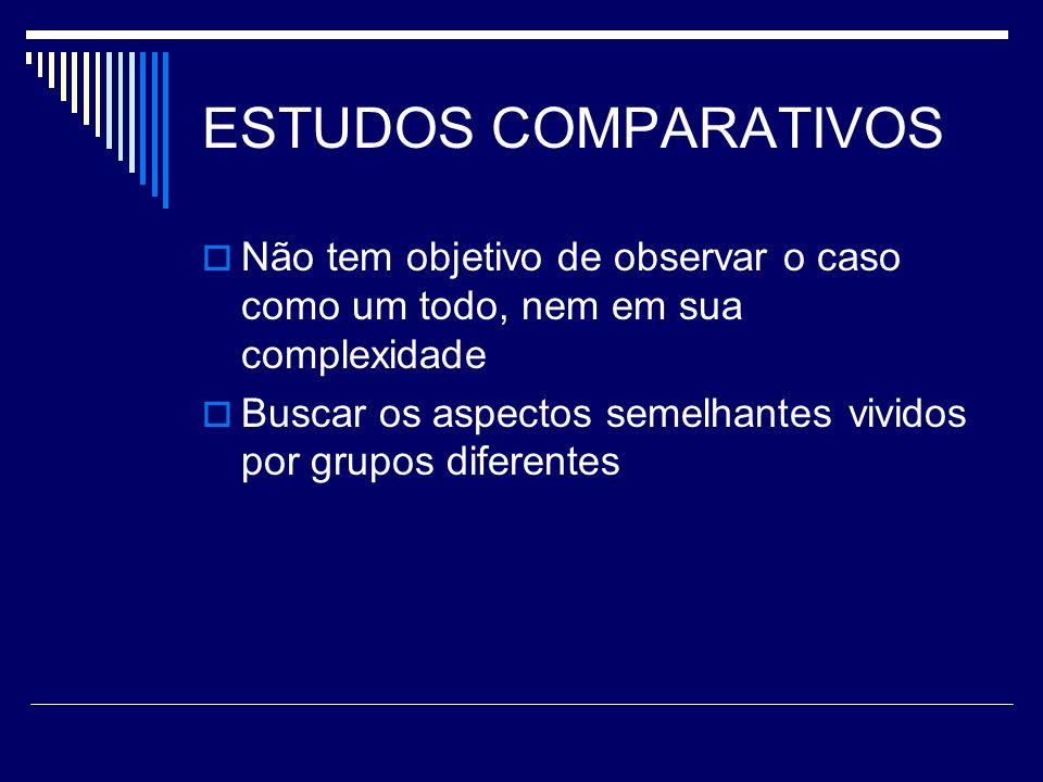ESTUDOS COMPARATIVOSNão tem objetivo de observar o caso como um todo, nem em sua complexidade.