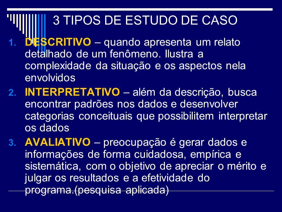 3 TIPOS DE ESTUDO DE CASO