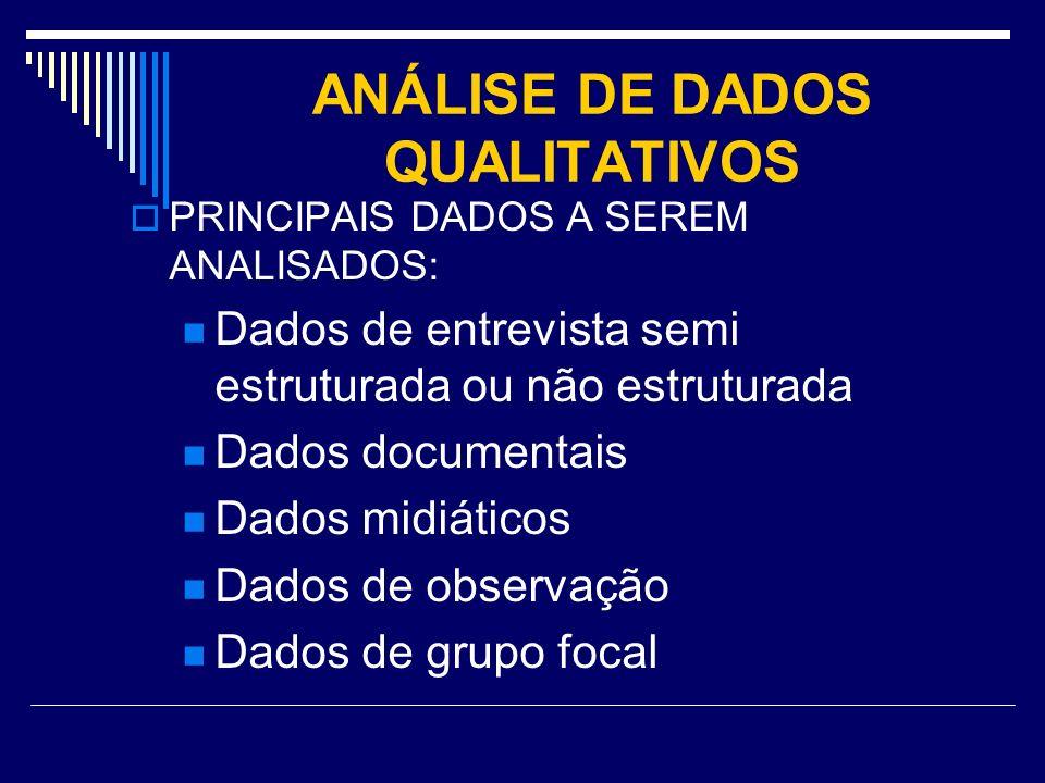 Análise de dados qualitativos