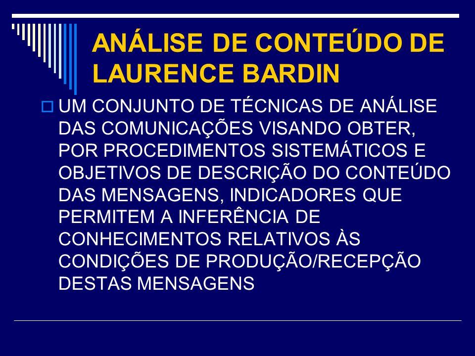 ANÁLISE DE CONTEÚDO DE LAURENCE BARDIN
