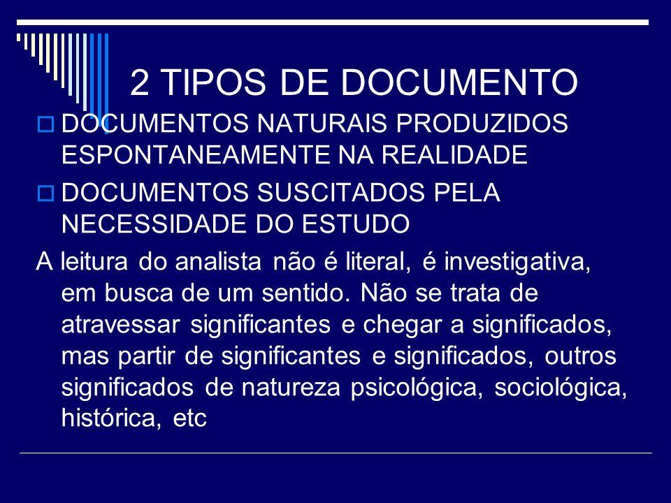 2 TIPOS DE DOCUMENTODOCUMENTOS NATURAIS PRODUZIDOS ESPONTANEAMENTE NA REALIDADE. DOCUMENTOS SUSCITADOS PELA NECESSIDADE DO ESTUDO.