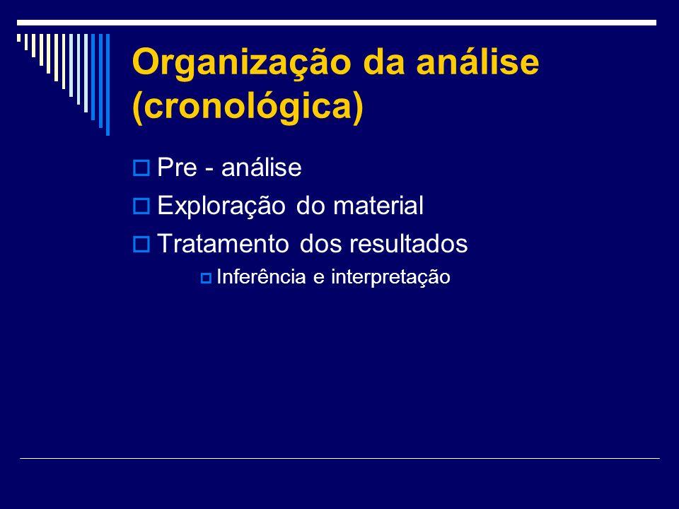 Organização da análise (cronológica)