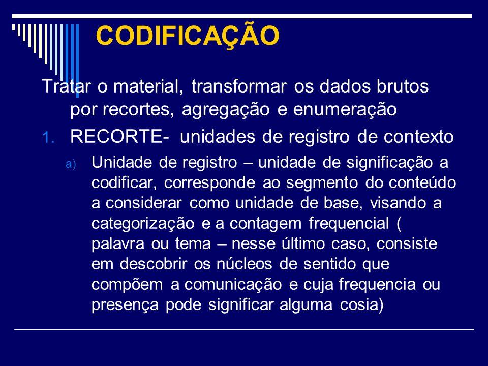 CODIFICAÇÃOTratar o material, transformar os dados brutos por recortes, agregação e enumeração. RECORTE- unidades de registro de contexto.