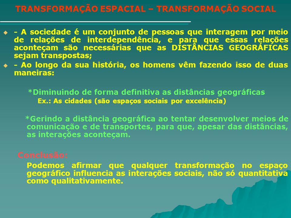 TRANSFORMAÇÃO ESPACIAL – TRANSFORMAÇÃO SOCIAL