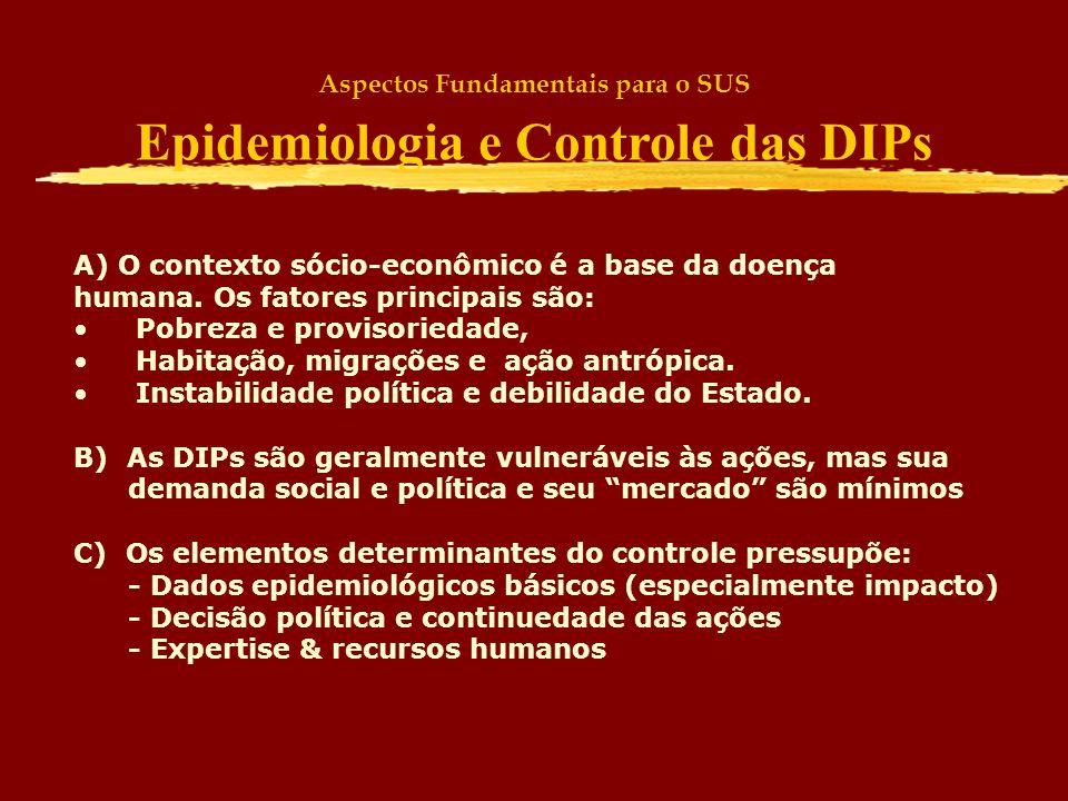 Epidemiologia e Controle das DIPs