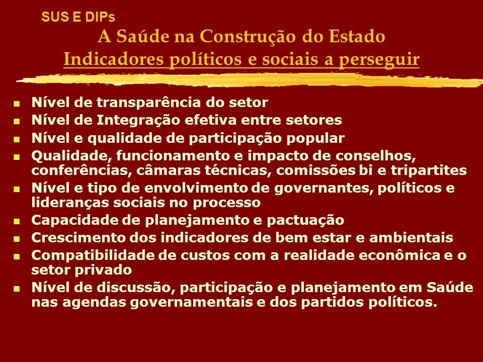 SUS E DIPs A Saúde na Construção do Estado Indicadores políticos e sociais a perseguir. Nível de transparência do setor.