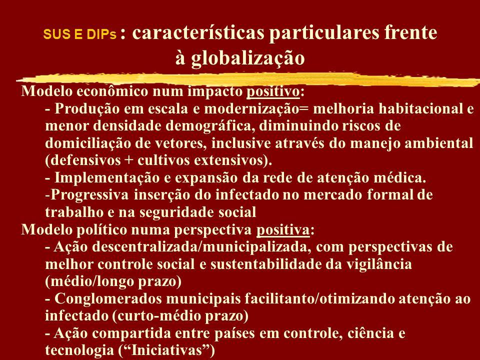 SUS E DIPs : características particulares frente à globalização