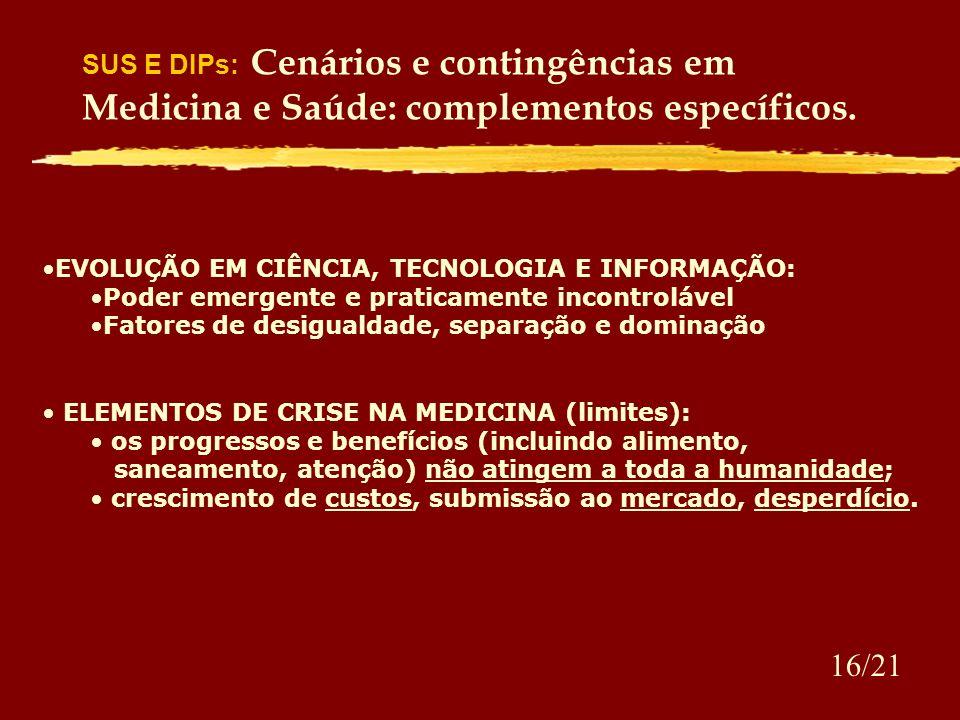 SUS E DIPs: Cenários e contingências em Medicina e Saúde: complementos específicos.