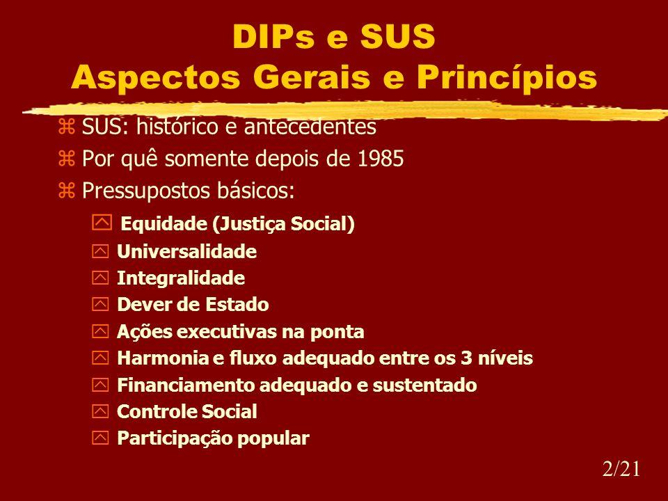 DIPs e SUS Aspectos Gerais e Princípios