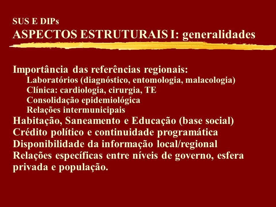 Importância das referências regionais: