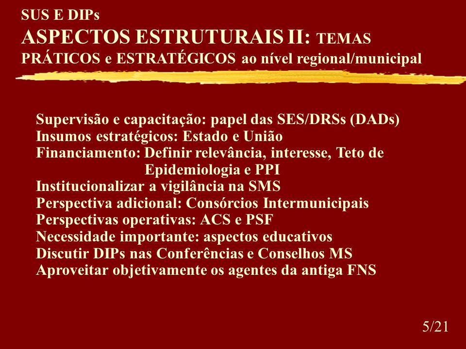SUS E DIPs ASPECTOS ESTRUTURAIS II: TEMAS PRÁTICOS e ESTRATÉGICOS ao nível regional/municipal