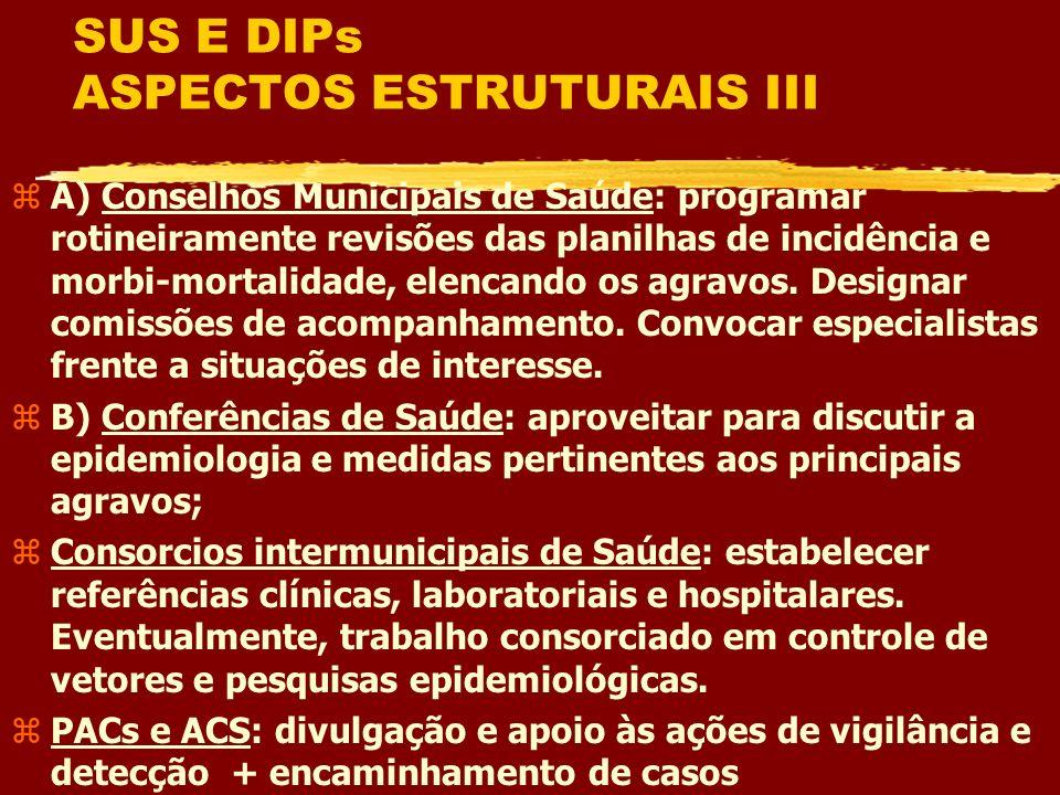 SUS E DIPs ASPECTOS ESTRUTURAIS III