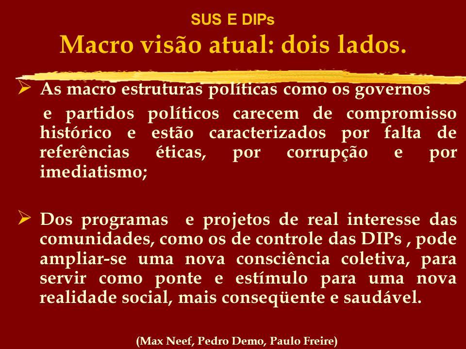 As macro estruturas políticas como os governos