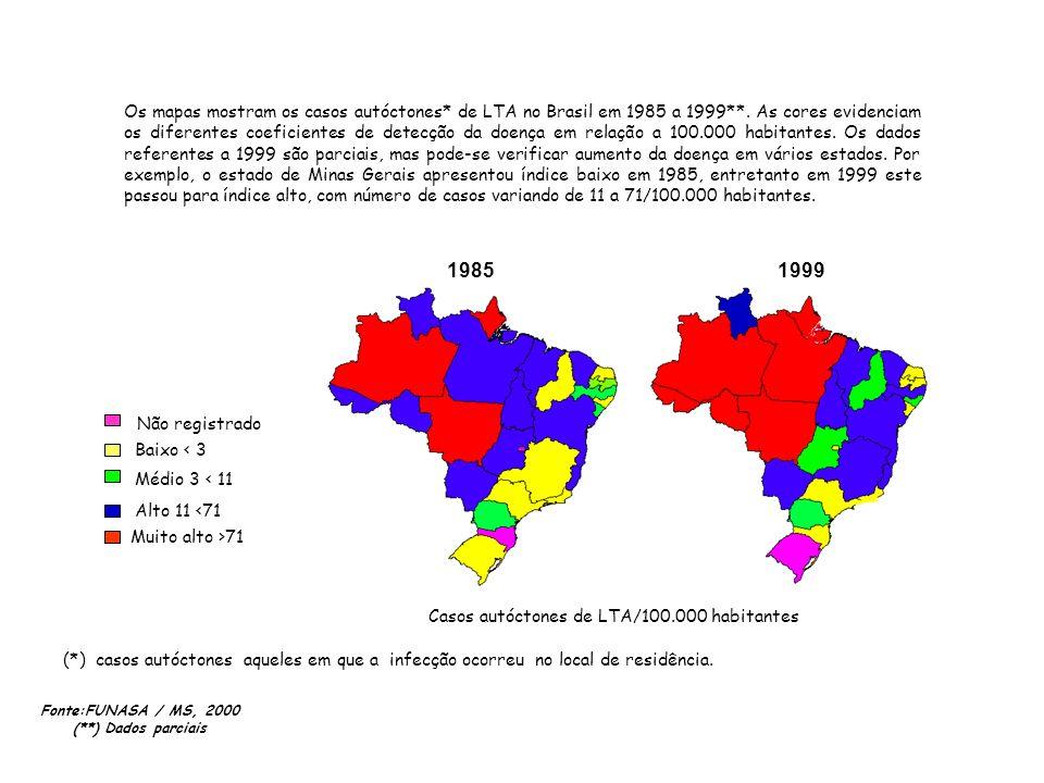 Os mapas mostram os casos autóctones. de LTA no Brasil em 1985 a 1999