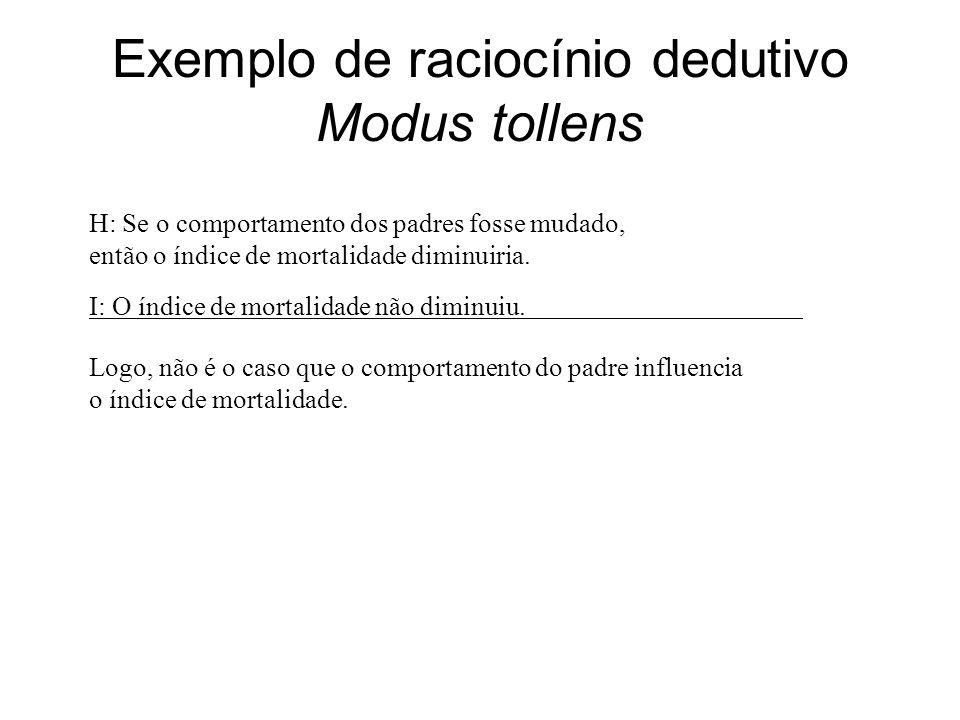 Exemplo de raciocínio dedutivo Modus tollens