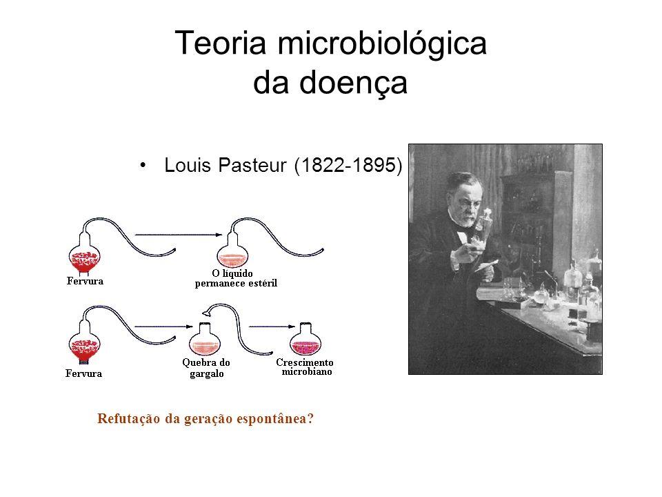 Teoria microbiológica da doença