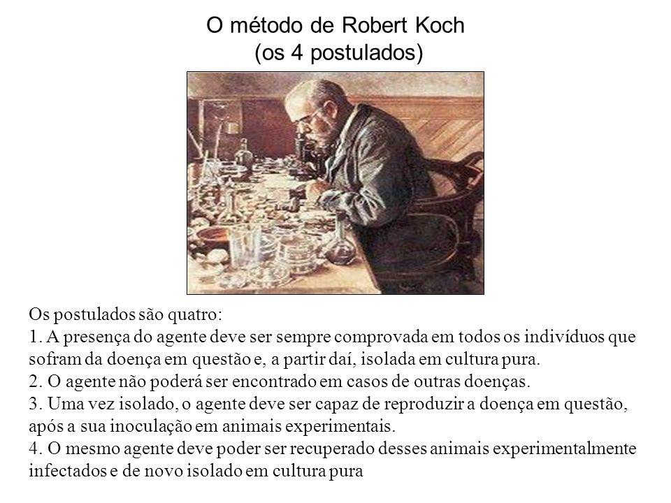 O método de Robert Koch (os 4 postulados)