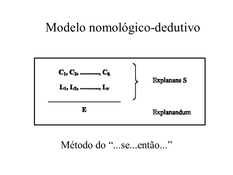 Modelo nomológico-dedutivo