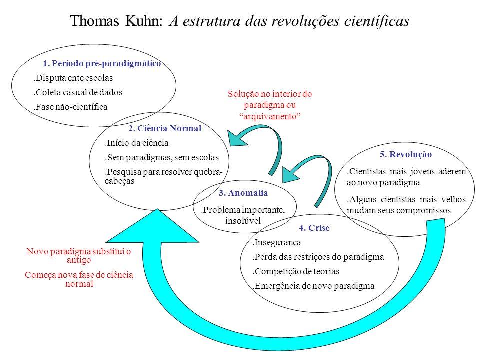 Thomas Kuhn: A estrutura das revoluções científicas
