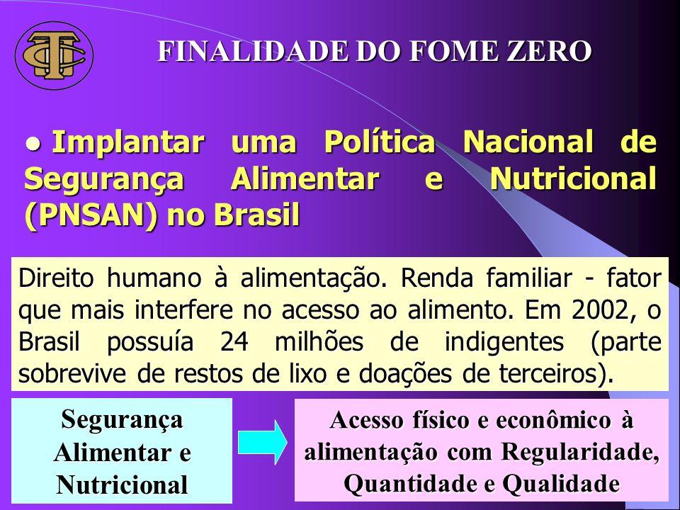 FINALIDADE DO FOME ZERO Segurança Alimentar e Nutricional