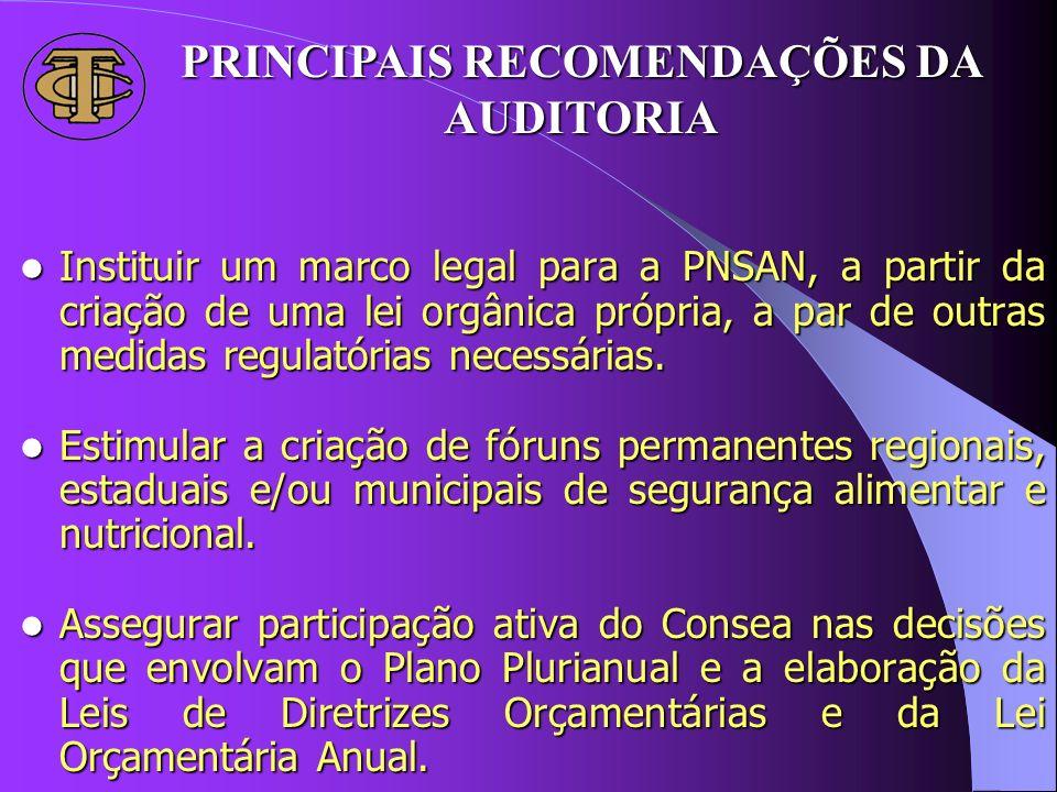 PRINCIPAIS RECOMENDAÇÕES DA AUDITORIA