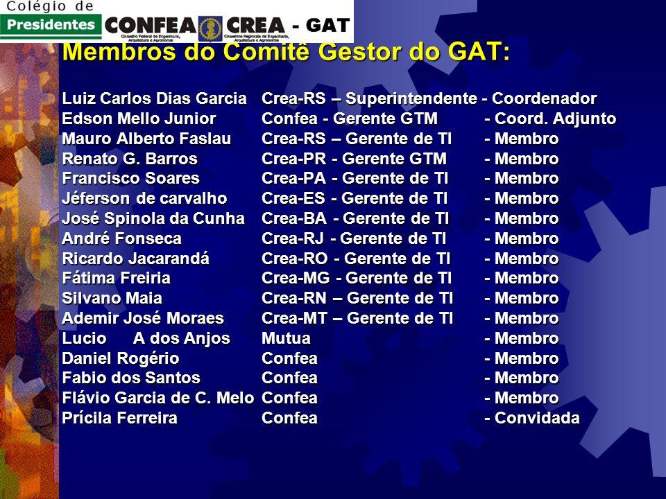 Membros do Comitê Gestor do GAT: Luiz Carlos Dias Garcia