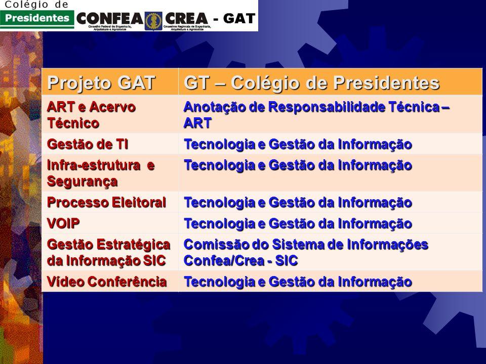 GT – Colégio de Presidentes