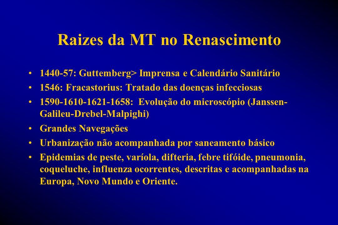Raizes da MT no Renascimento