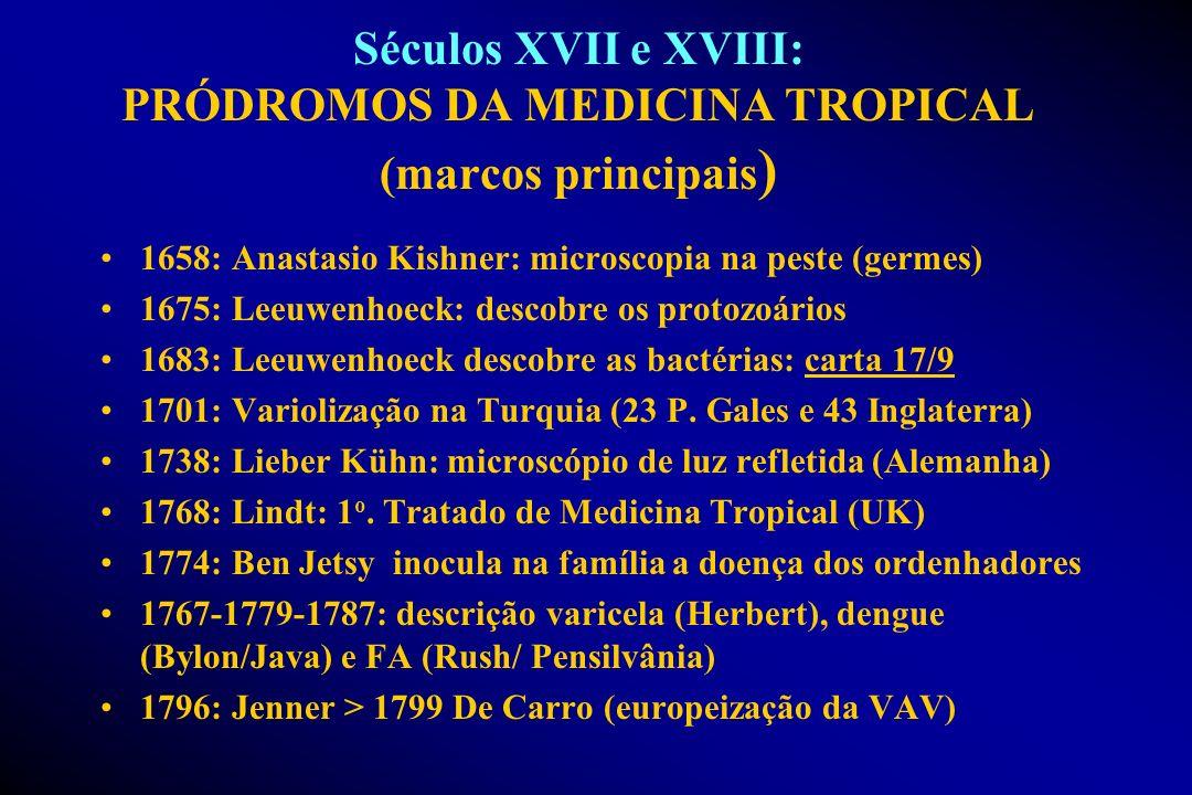 Séculos XVII e XVIII: PRÓDROMOS DA MEDICINA TROPICAL (marcos principais)