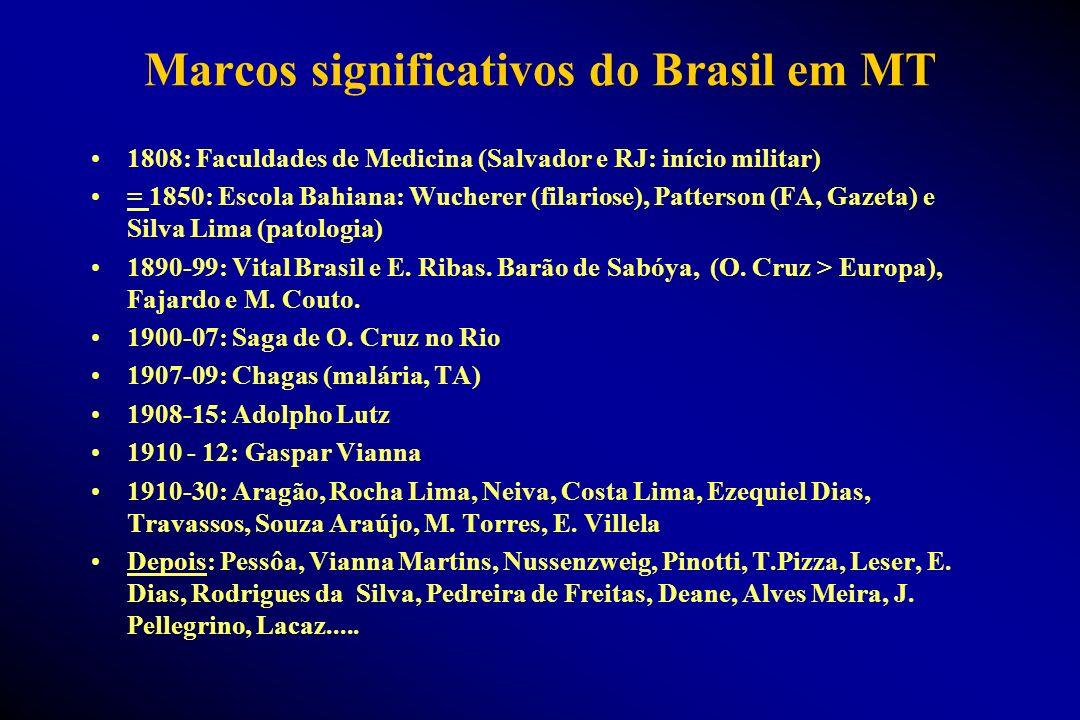 Marcos significativos do Brasil em MT