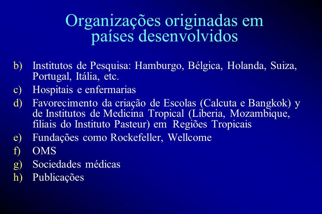 Organizações originadas em países desenvolvidos