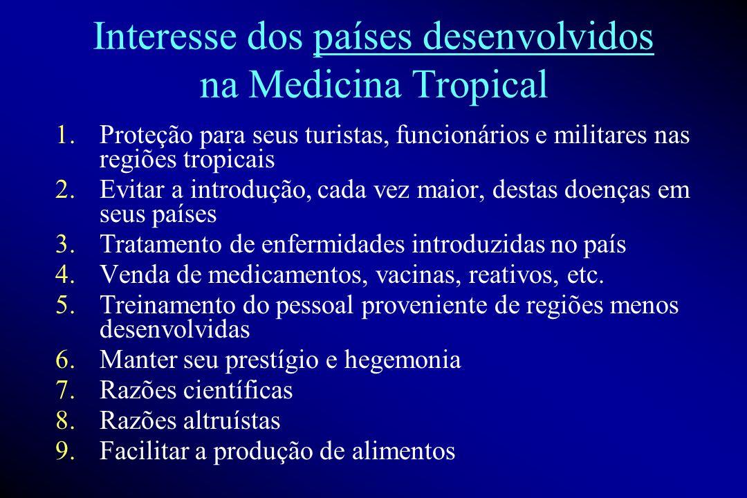 Interesse dos países desenvolvidos na Medicina Tropical