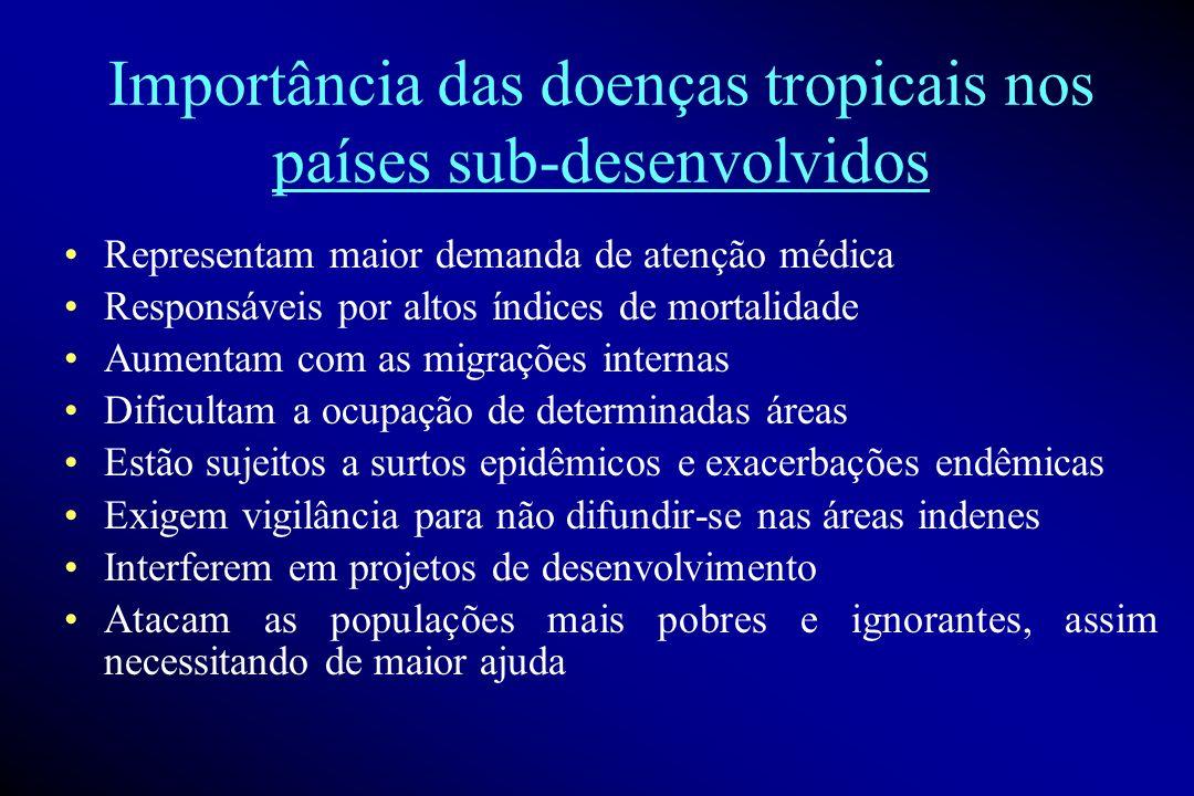 Importância das doenças tropicais nos países sub-desenvolvidos