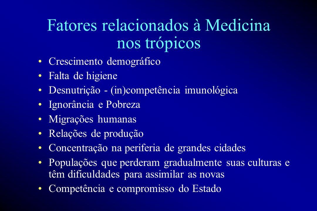 Fatores relacionados à Medicina nos trópicos
