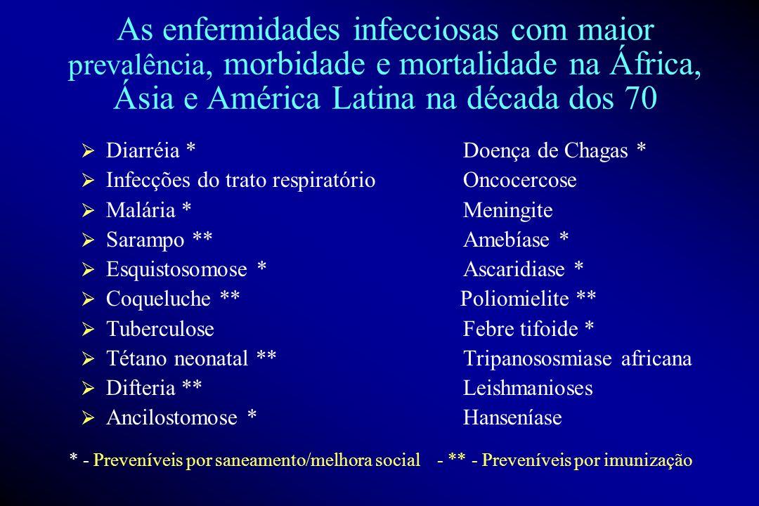 As enfermidades infecciosas com maior prevalência, morbidade e mortalidade na África, Ásia e América Latina na década dos 70