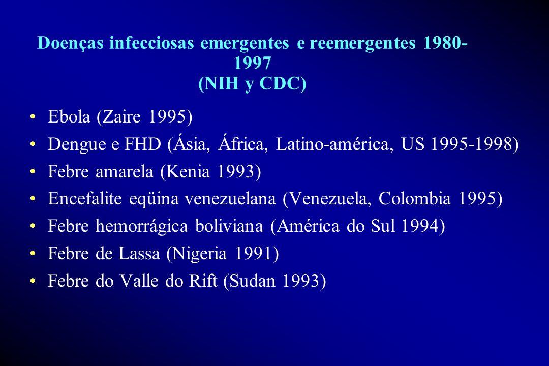 Doenças infecciosas emergentes e reemergentes 1980-1997 (NIH y CDC)