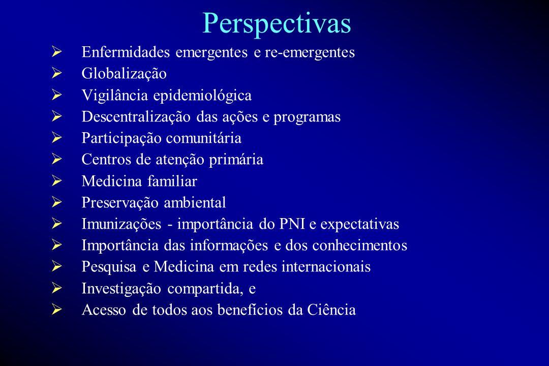 Perspectivas Enfermidades emergentes e re-emergentes Globalização