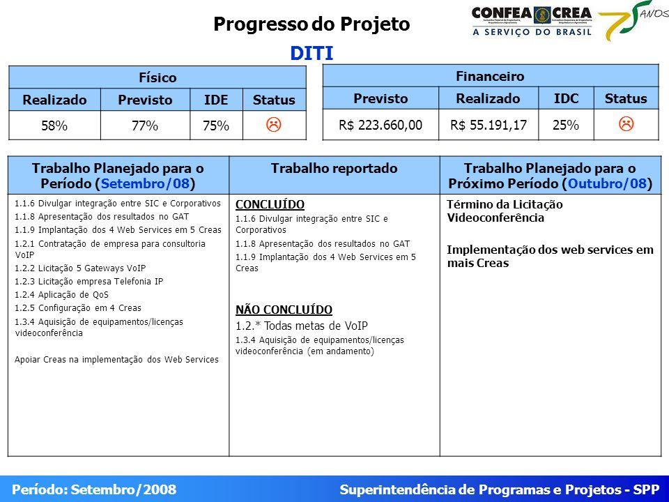 Progresso do Projeto DITI L L Físico Realizado Previsto IDE Status 58%