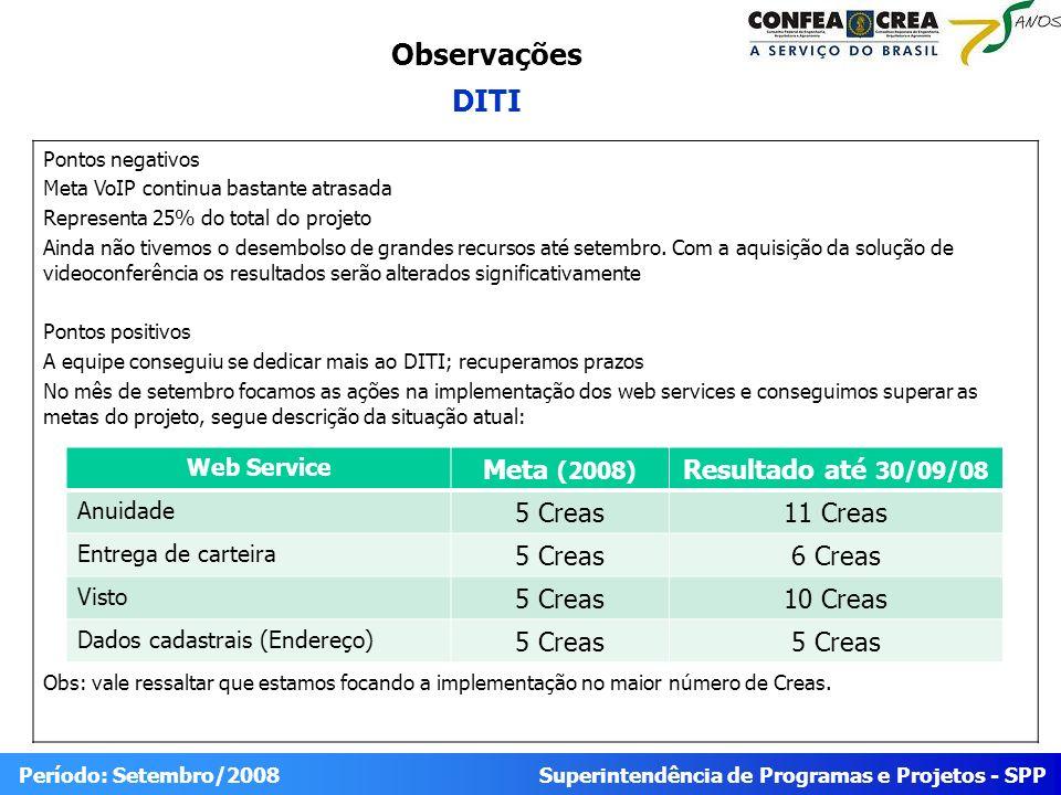 Observações DITI Meta (2008) Resultado até 30/09/08 5 Creas 11 Creas