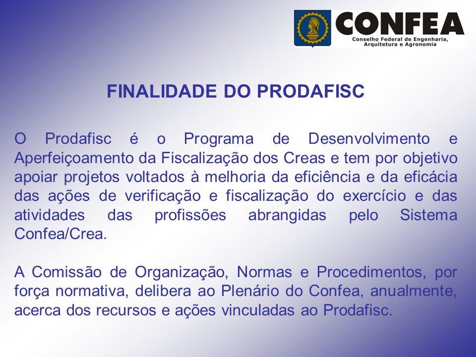 FINALIDADE DO PRODAFISC