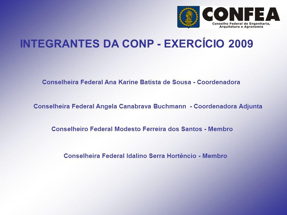 INTEGRANTES DA CONP - EXERCÍCIO 2009