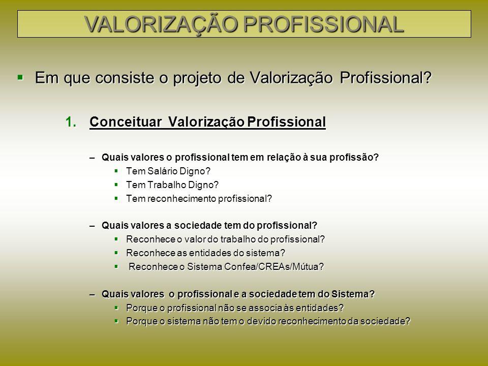 VALORIZAÇÃO PROFISSIONAL
