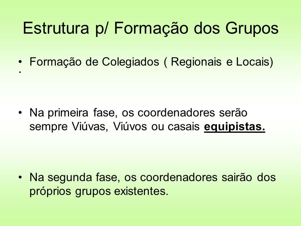 Estrutura p/ Formação dos Grupos