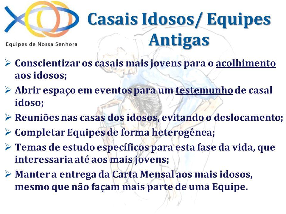 Casais Idosos/ Equipes Antigas