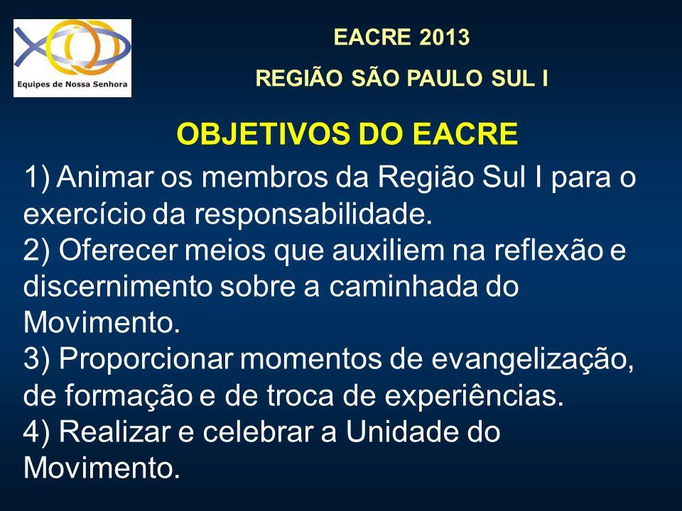 OBJETIVOS DO EACRE 1) Animar os membros da Região Sul I para o exercício da responsabilidade.